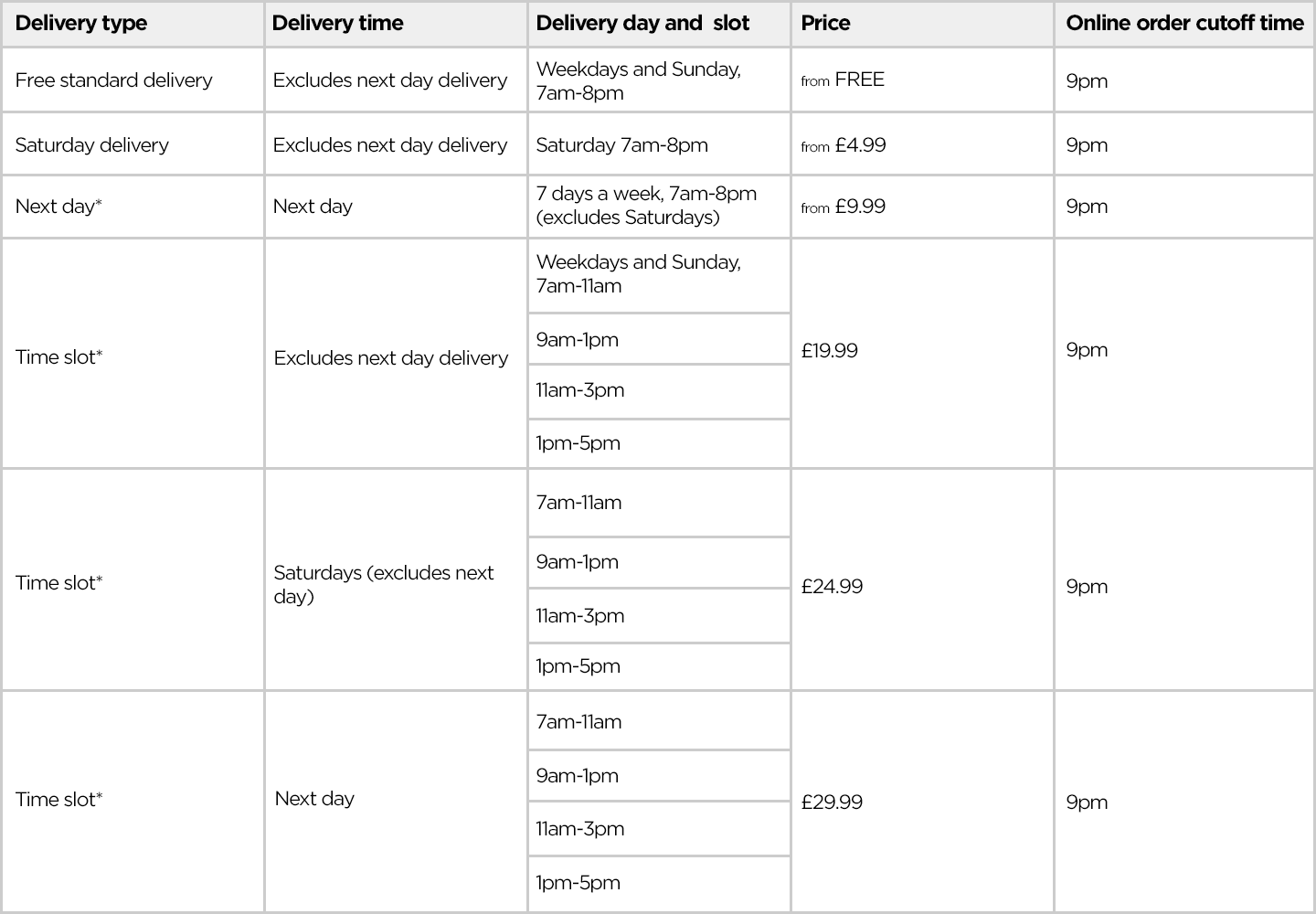 Uncategorized Currys Kitchen Appliances get it delivered from same day and free currys you can only book next delivery time slot for selected large items subject to address please check individual