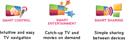Smart Control, smart entertainment, smart share