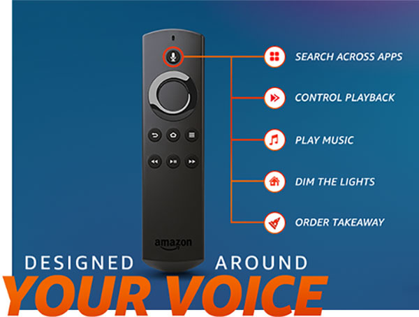Amazon Fire Tv Currys
