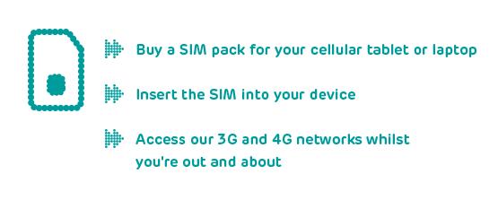 EE Step 2 - Insert SIM