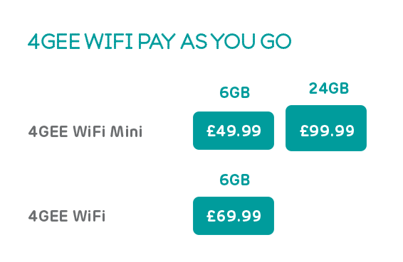 4GEE Pay as you go