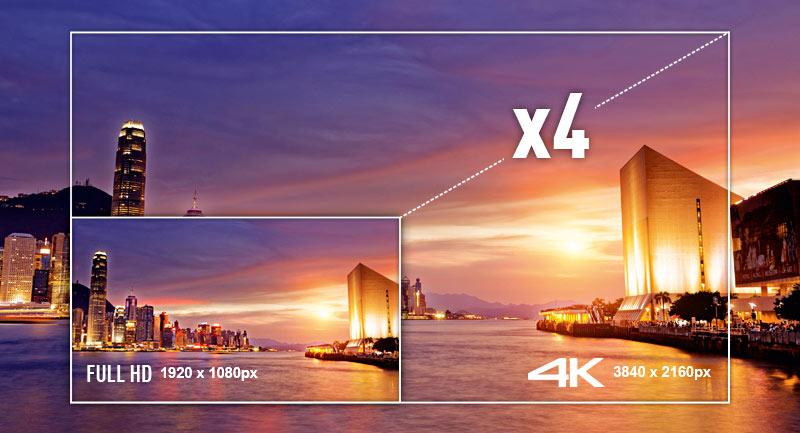 Unlock the full beauty of 4K