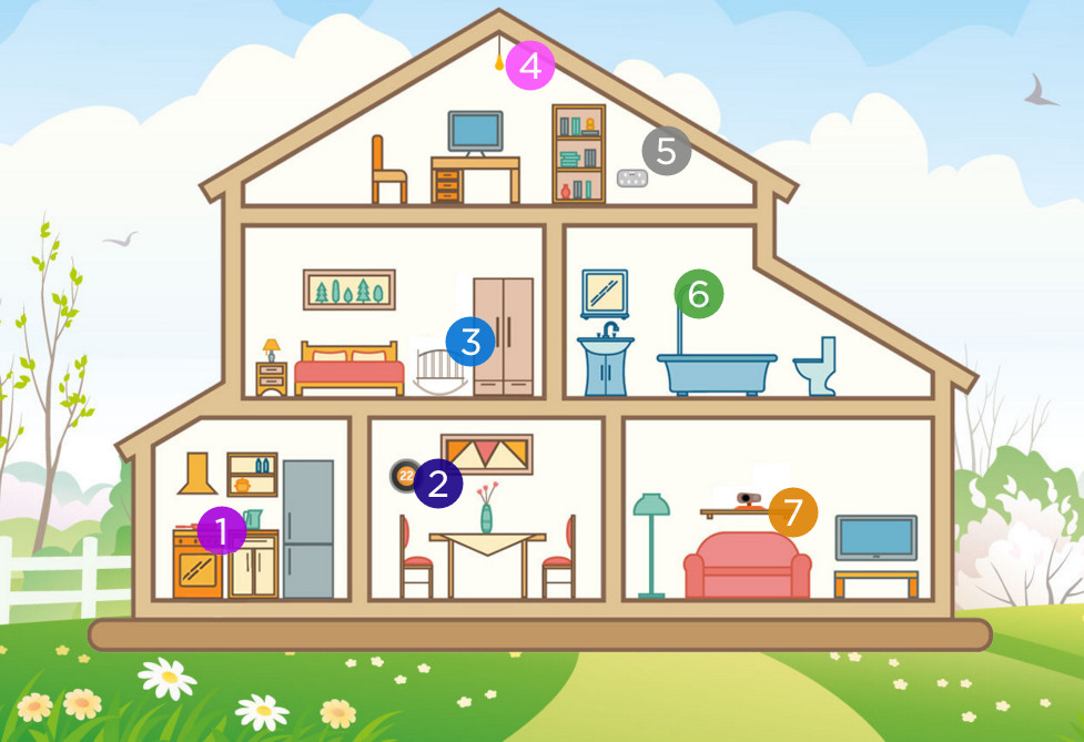 Smart home get the latest smart home online here currys for Home img